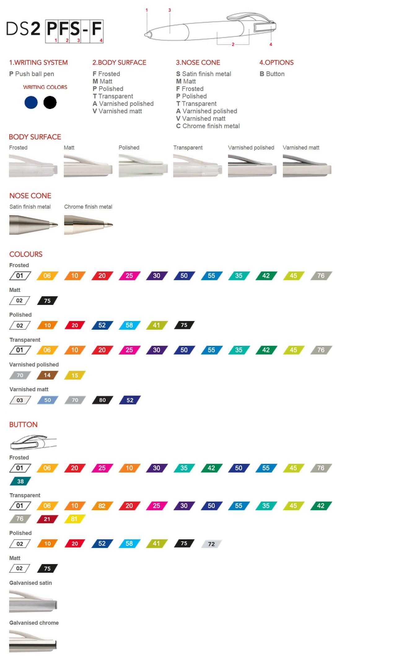 Prodir DS2 pennen personaliseren, die overzicht geeft de mogelijkheden weer hoe u uw Prodir DS2 pennen kunt personaliseren.