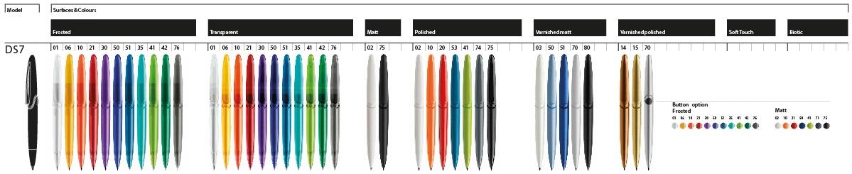 Prodir DS7 balpen overzicht van de kleuren DS7 pennen plus de drukknop opties.