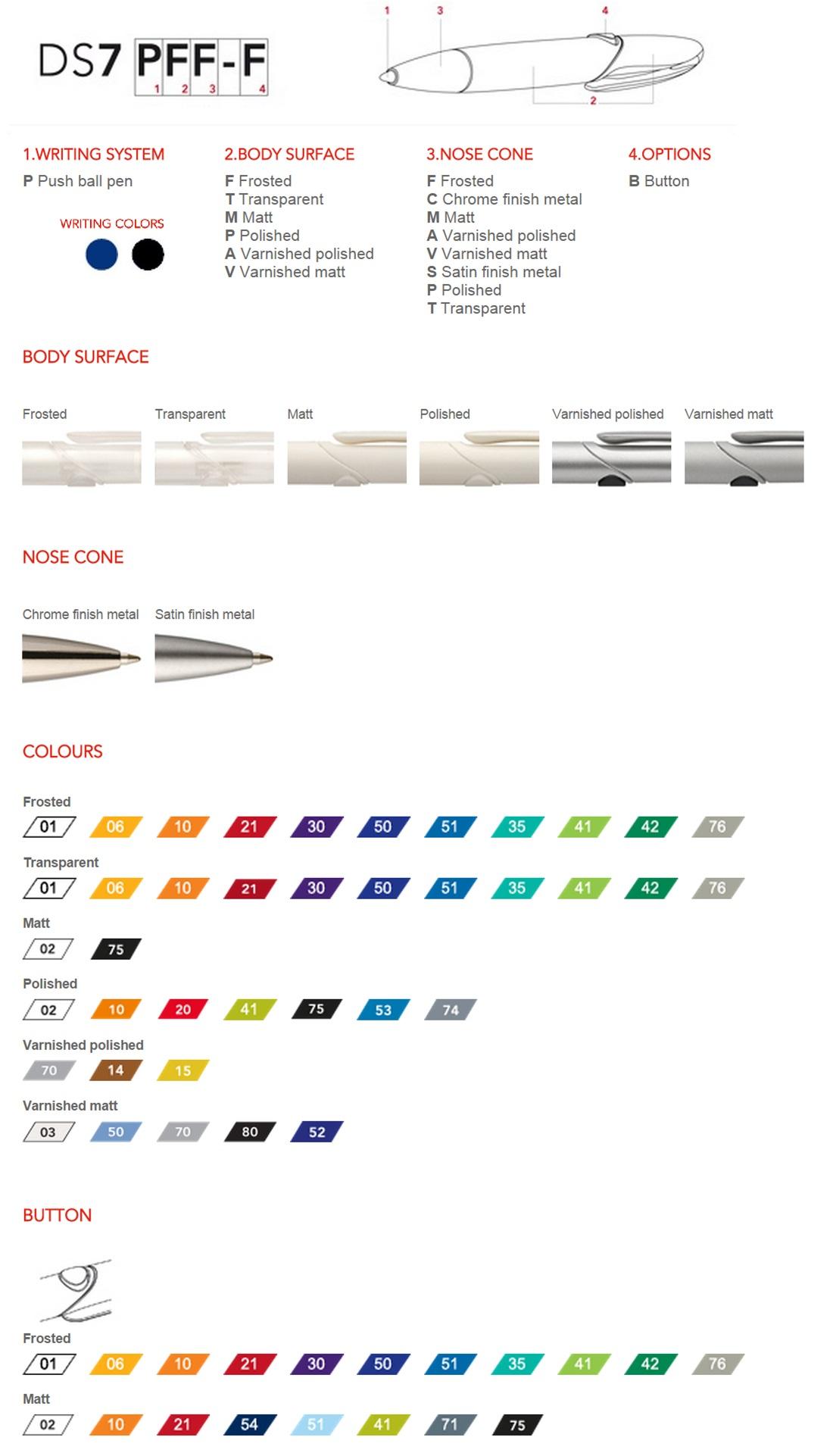 Prodir DS7 pennen personaliseren, overzicht van de verschillende personalisatie mogelijkheden. Gepersonaliseerde Prodir DS7 balpennen bestellen? BINQ Promotions! Snel goedkoop gratis ontwerp sample en bezorging